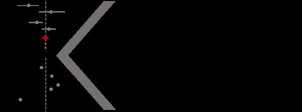 X-Meta